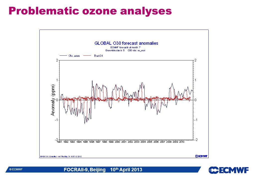 Problematic ozone analyses
