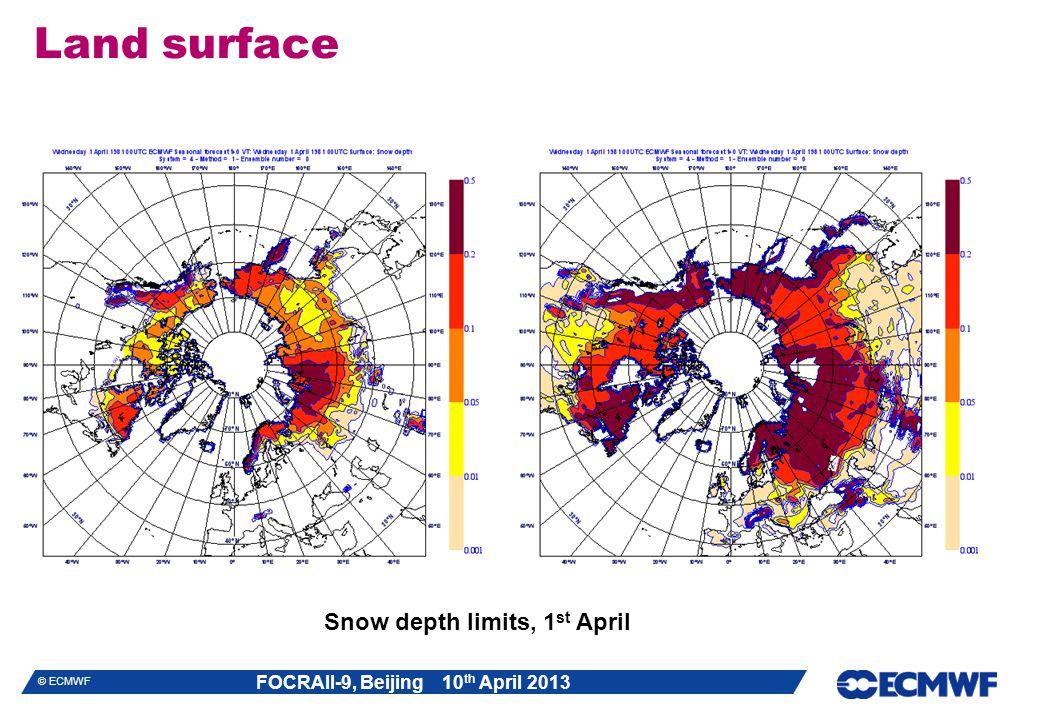 Snow depth limits, 1st April
