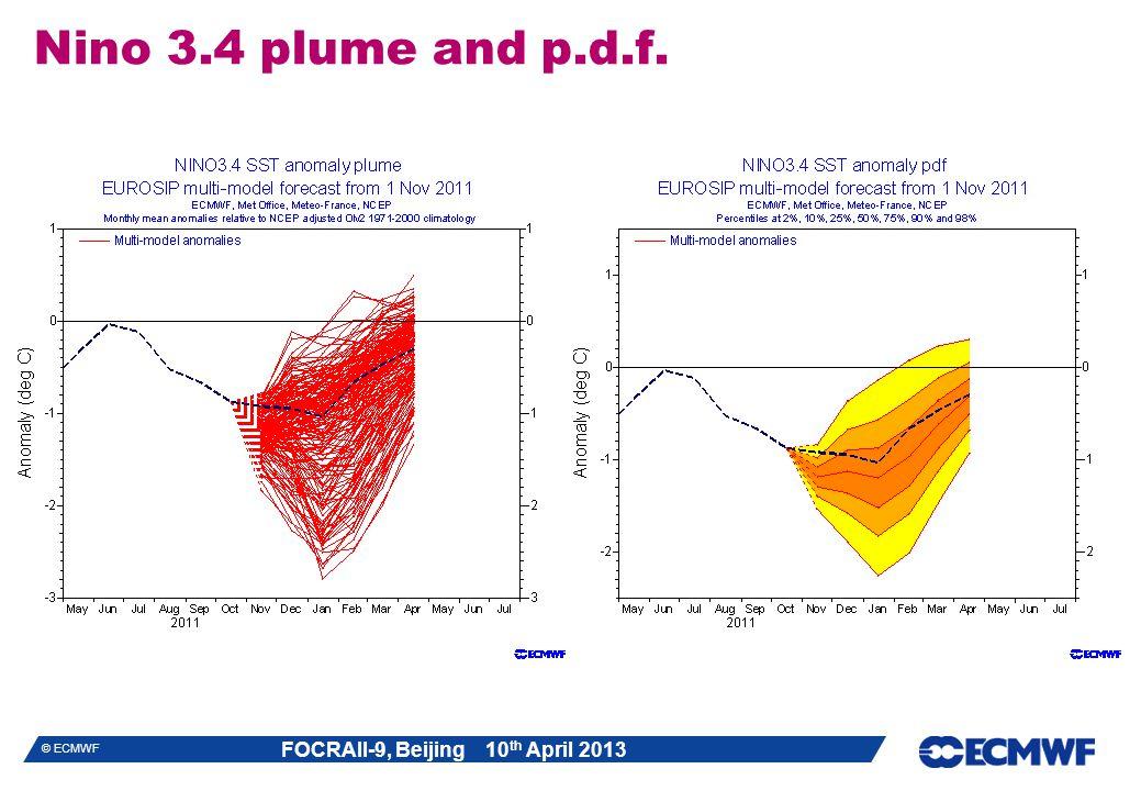 Nino 3.4 plume and p.d.f.