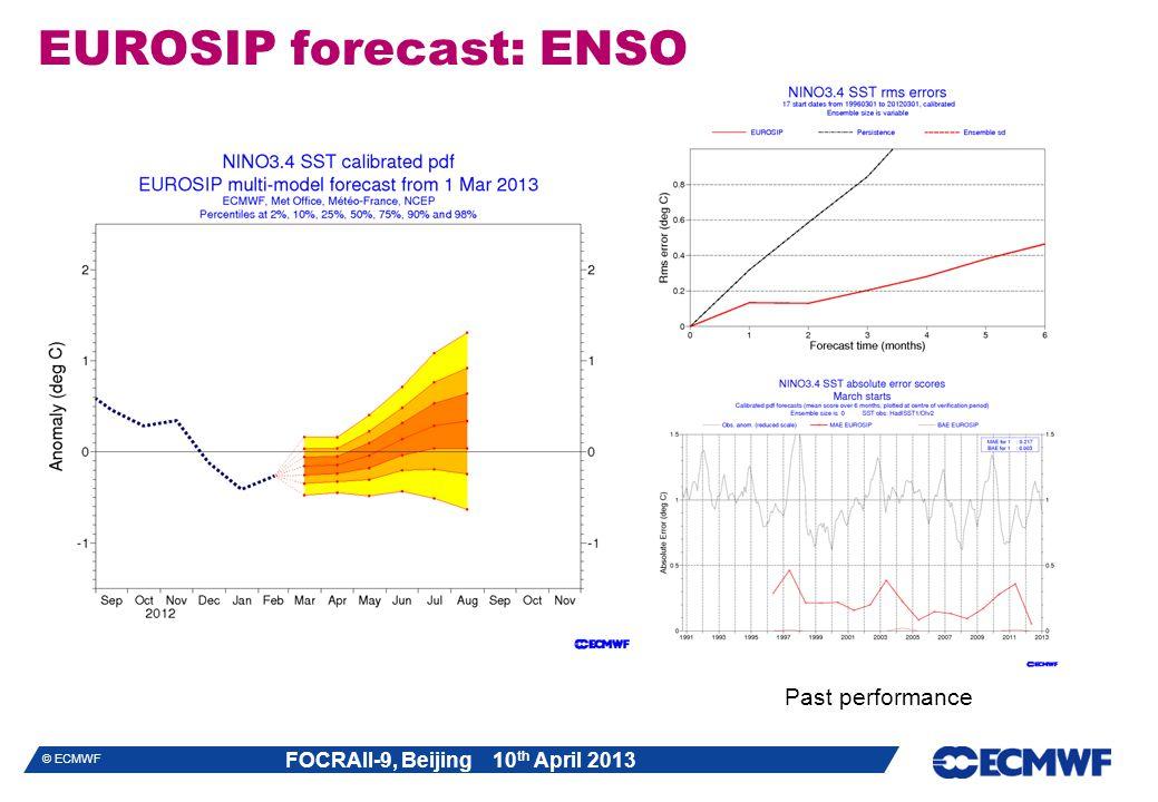 EUROSIP forecast: ENSO