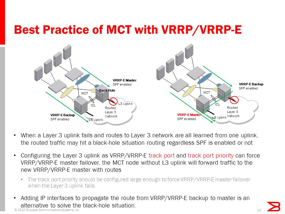 Best Practice of MCT with VRRP/VRRP-E