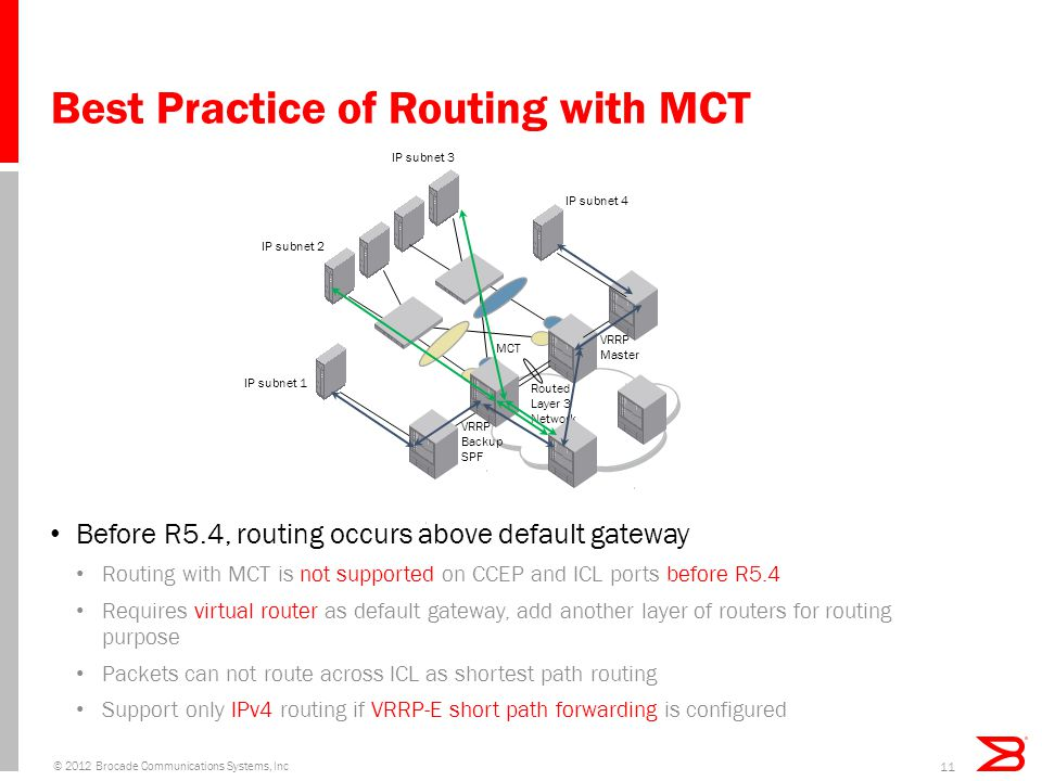Best Practice of Routing with MCT