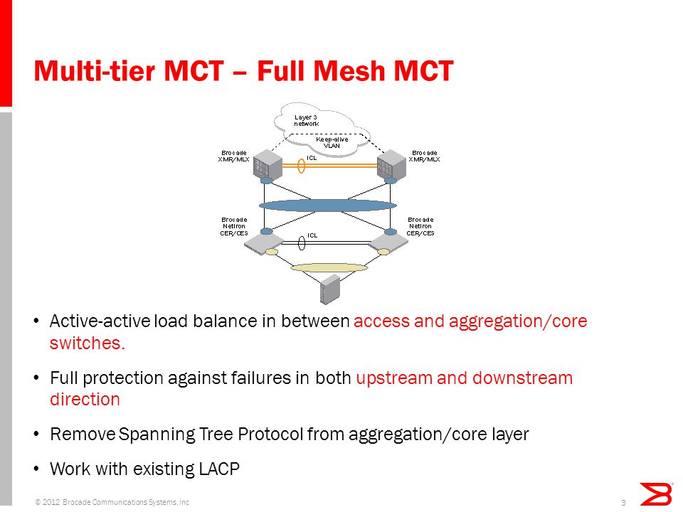 Multi-tier MCT – Full Mesh MCT