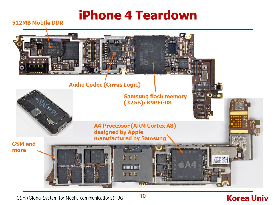 iPhone 4 Teardown 512MB Mobile DDR Audio Codec (Cirrus Logic)