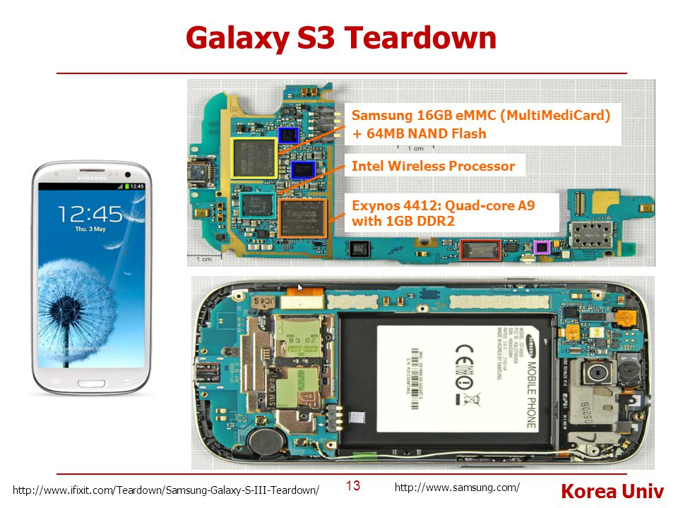 Galaxy S3 Teardown Samsung 16GB eMMC (MultiMediCard) + 64MB NAND Flash