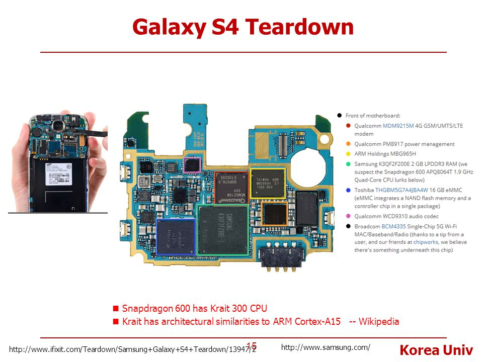 Galaxy S4 Teardown Snapdragon 600 has Krait 300 CPU