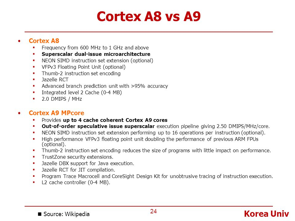 Cortex A8 vs A9 Cortex A8 Cortex A9 MPcore Source: Wikipedia