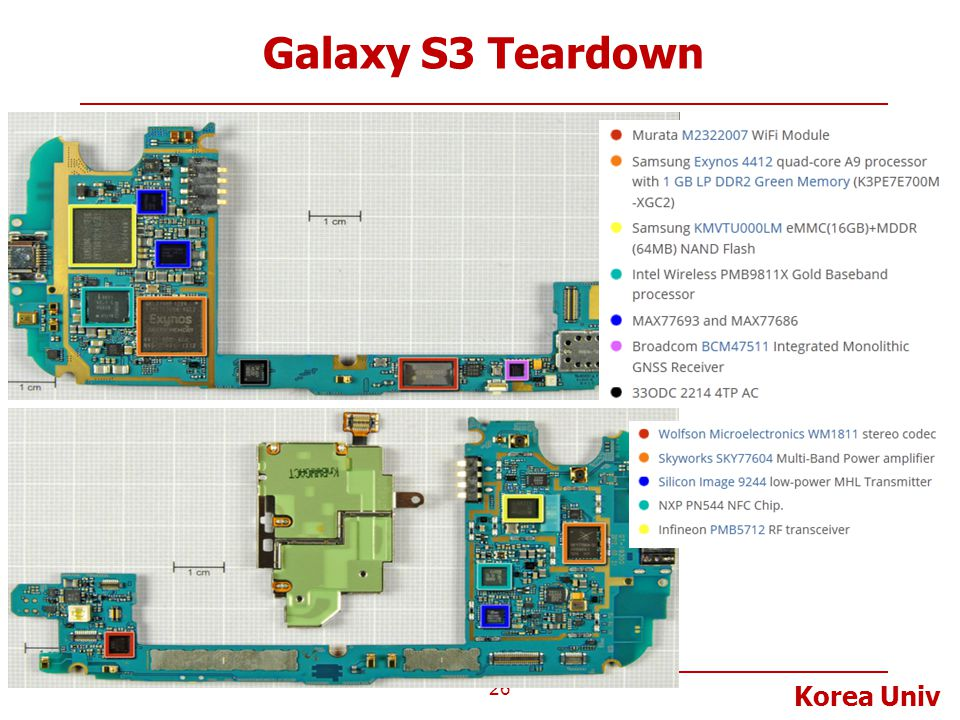 Galaxy S3 Teardown