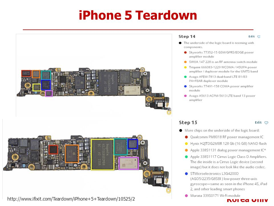 iPhone 5 Teardown http://www.ifixit.com/Teardown/iPhone+5+Teardown/10525/2