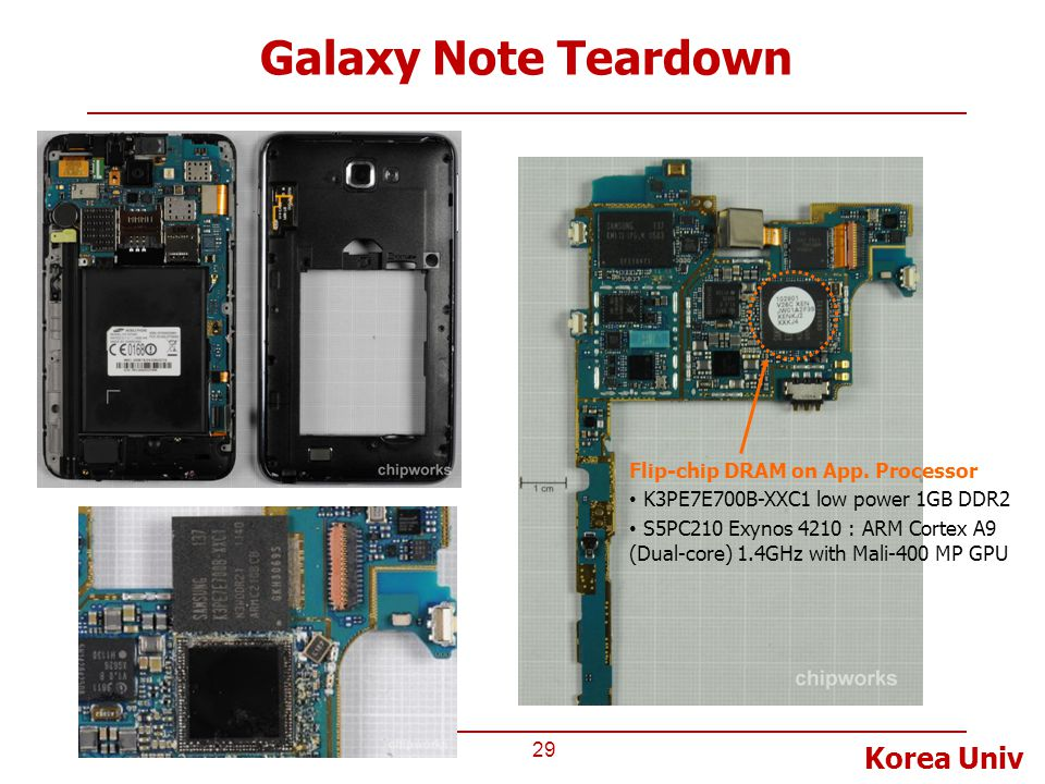 Galaxy Note Teardown Flip-chip DRAM on App. Processor