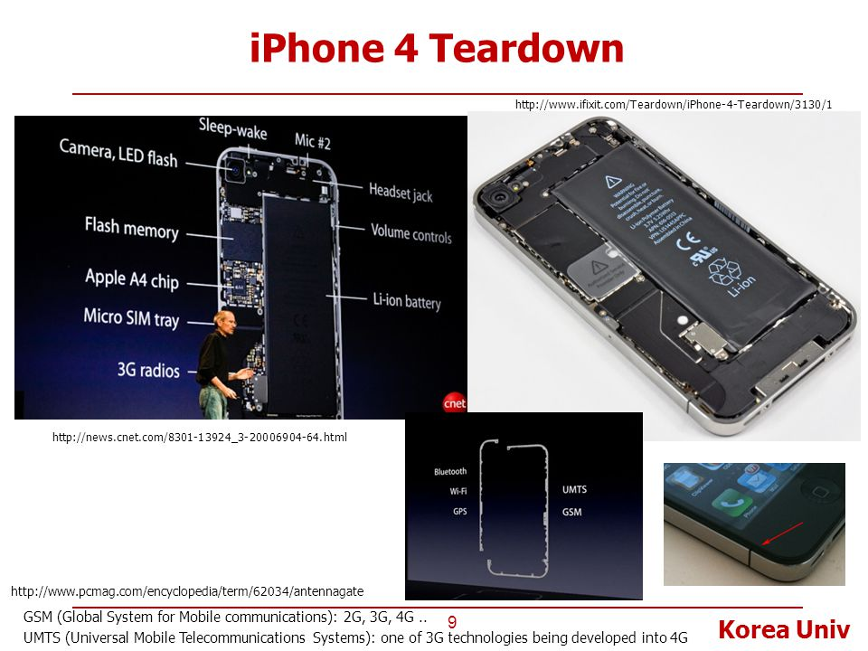 iPhone 4 Teardown http://www.ifixit.com/Teardown/iPhone-4-Teardown/3130/1. http://news.cnet.com/8301-13924_3-20006904-64.html.