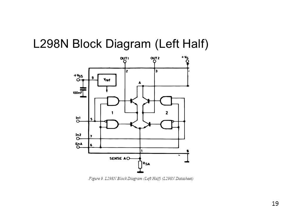 L298N Block Diagram (Left Half)