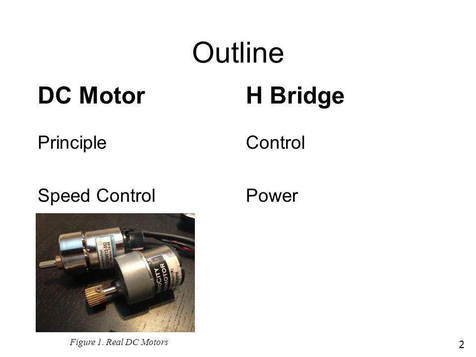 Outline DC Motor H Bridge Principle Speed Control Control Power 2