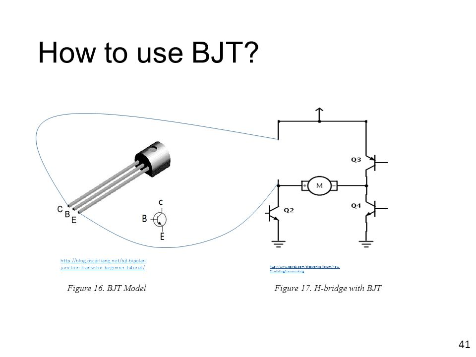 How to use BJT 41 C B E Figure 16. BJT Model