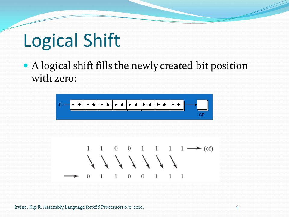 Logical Shift A logical shift fills the newly created bit position with zero: Irvine, Kip R.