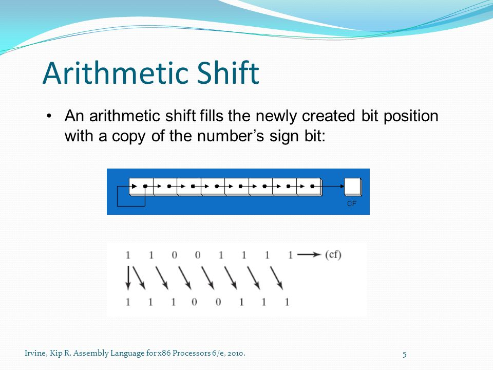 Arithmetic Shift An arithmetic shift fills the newly created bit position with a copy of the number's sign bit: