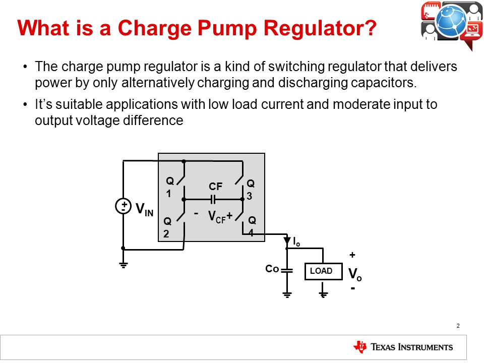 What is a Charge Pump Regulator