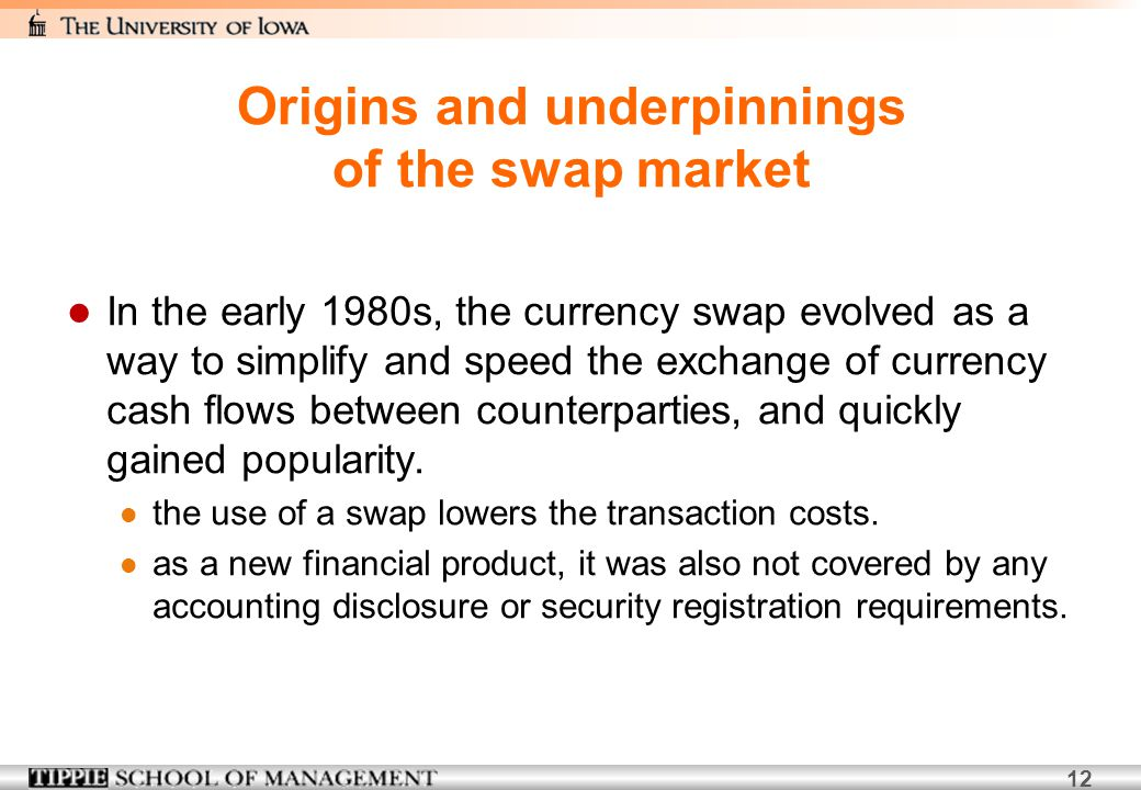 Origins and underpinnings of the swap market