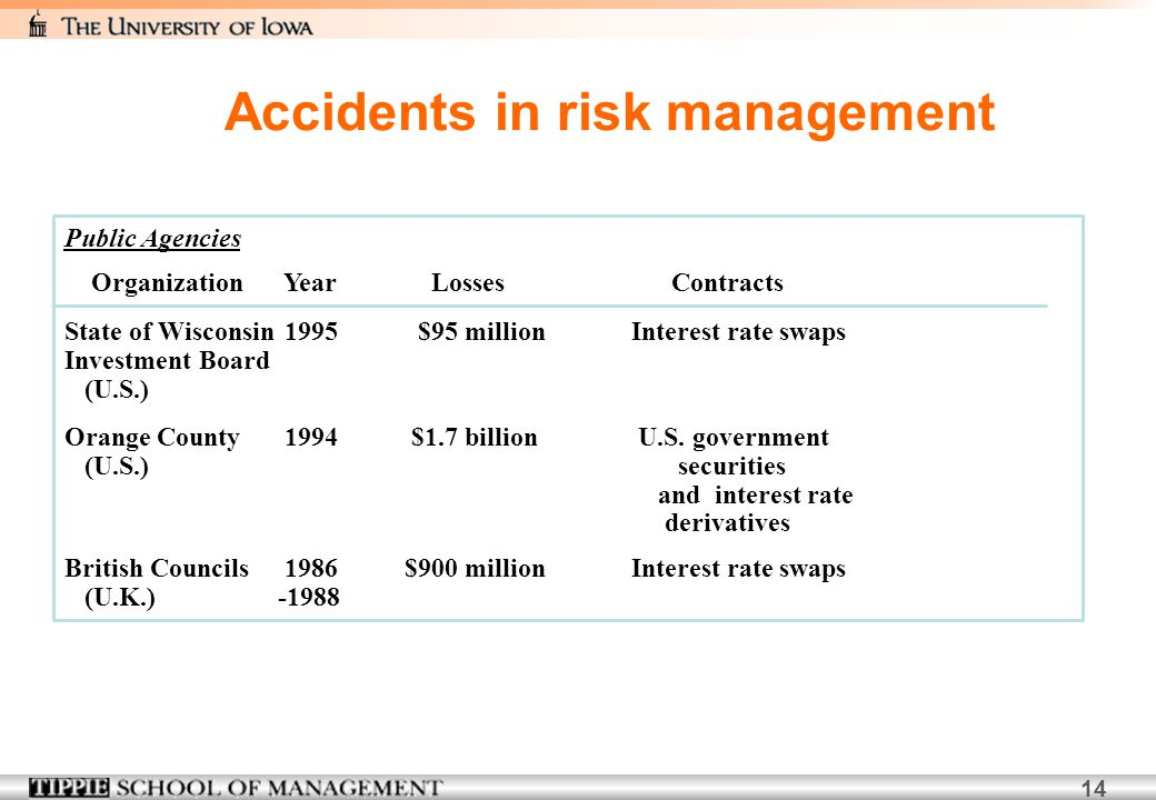 Accidents in risk management