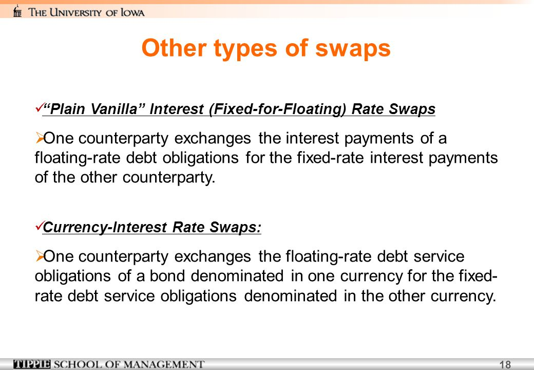 Other types of swaps Plain Vanilla Interest (Fixed-for-Floating) Rate Swaps.