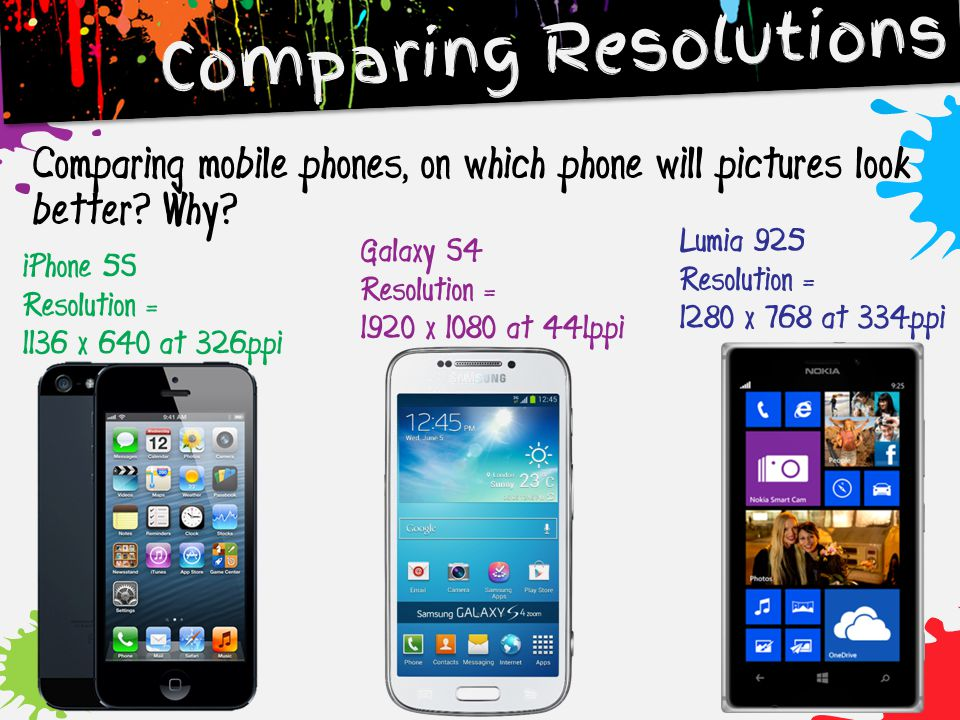 Comparing Resolutions