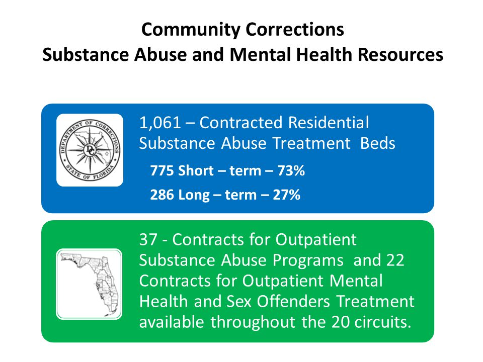 Community Corrections Substance Abuse and Mental Health Resources
