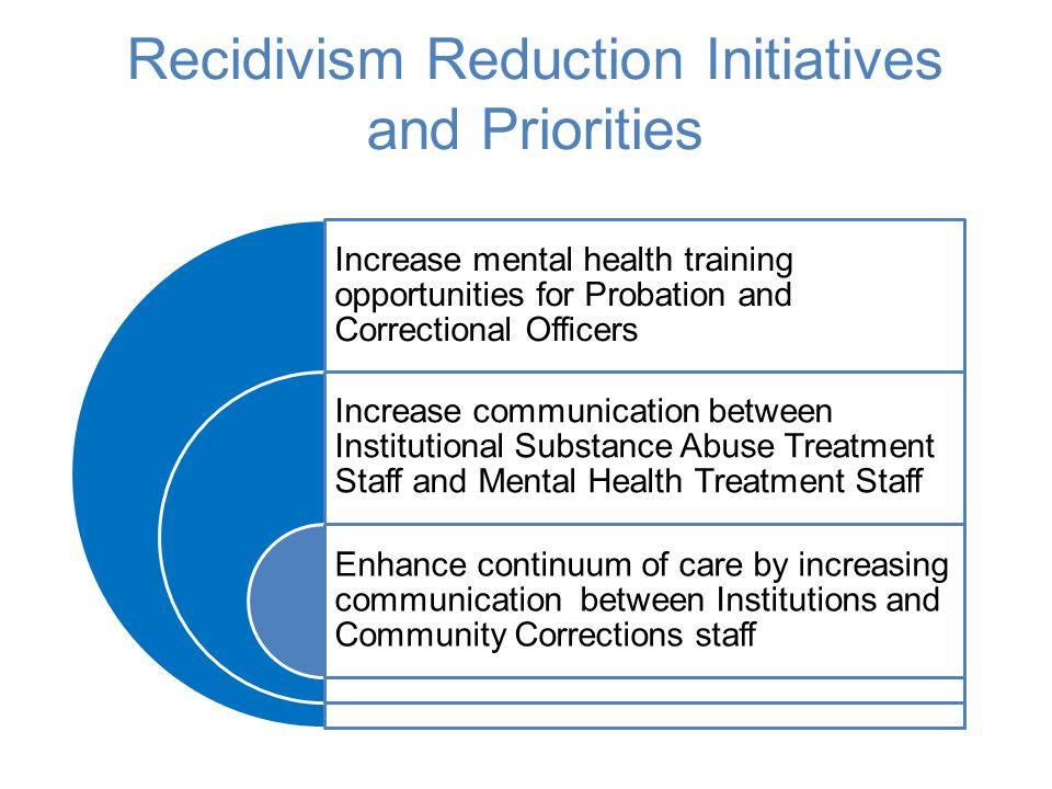 Recidivism Reduction Initiatives and Priorities