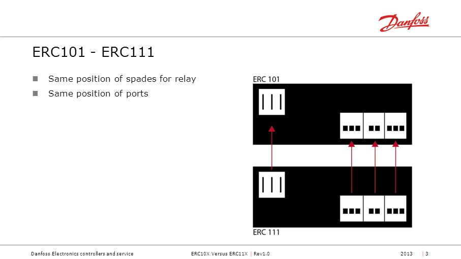 ERC101 - ERC111 Same position of spades for relay