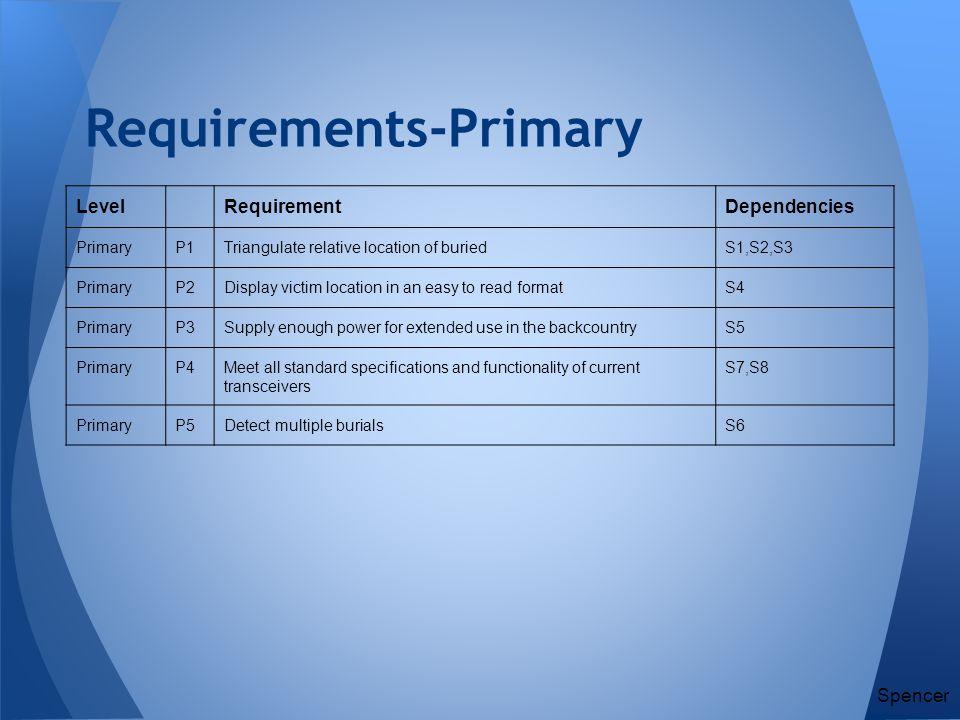 Requirements-Primary
