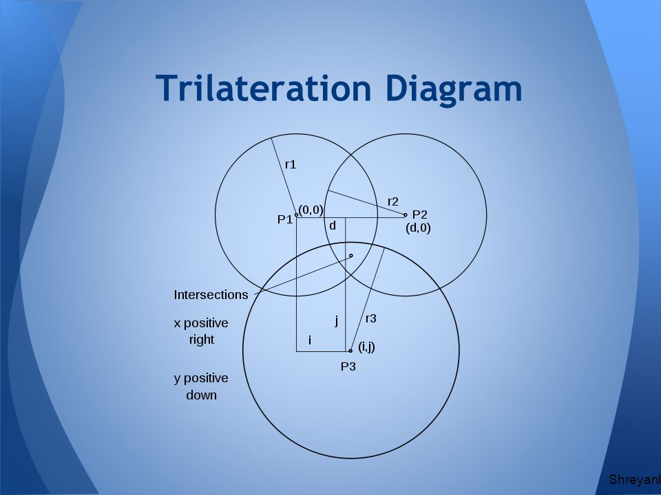 Trilateration Diagram