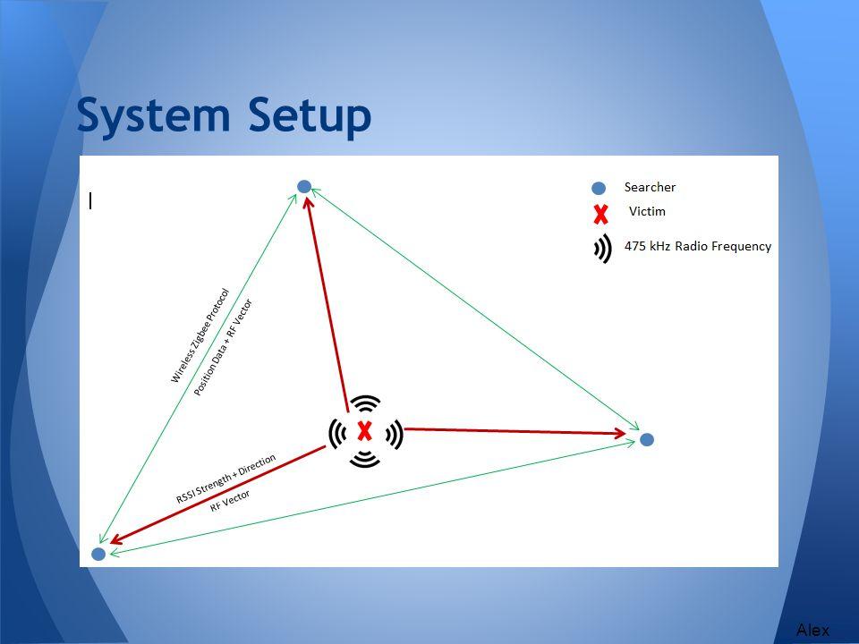 System Setup Alex
