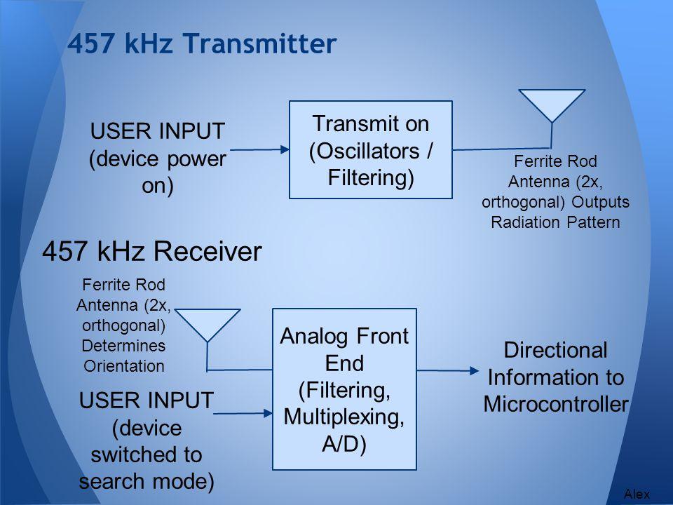 457 kHz Transmitter 457 kHz Receiver