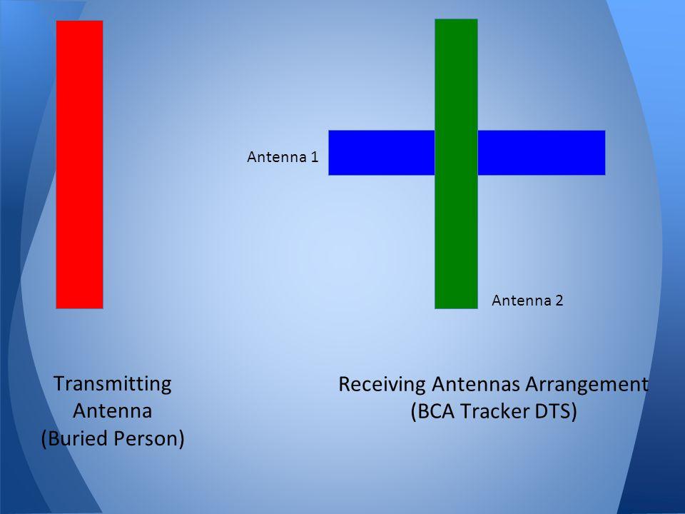 Receiving Antennas Arrangement