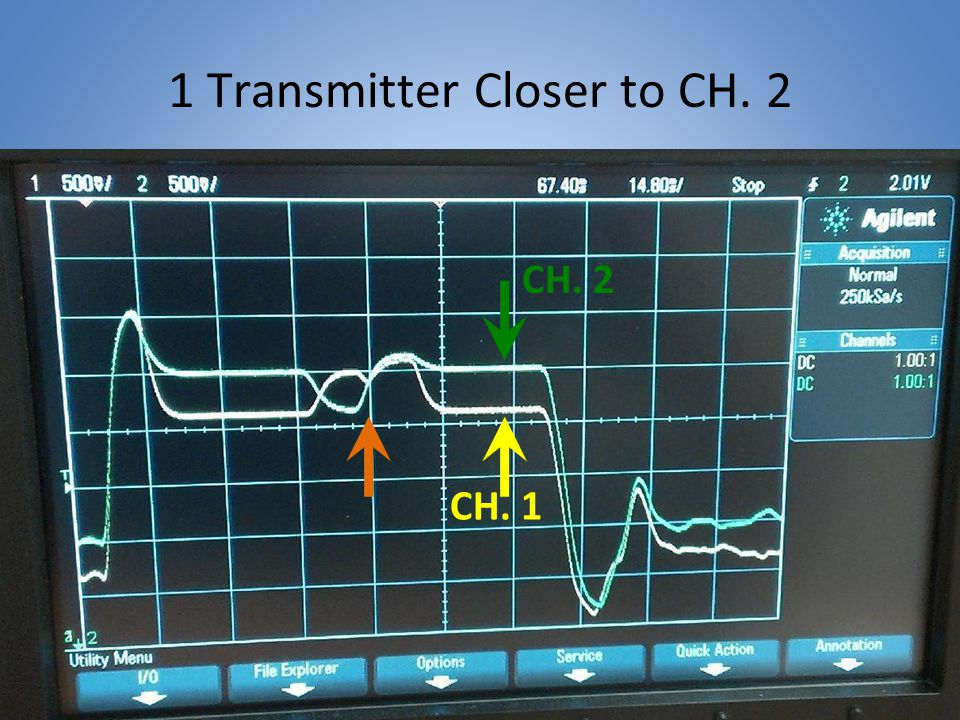 1 Transmitter Closer to CH. 2
