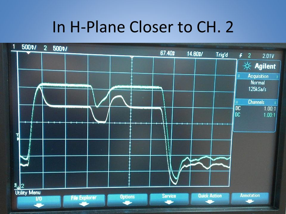 In H-Plane Closer to CH. 2