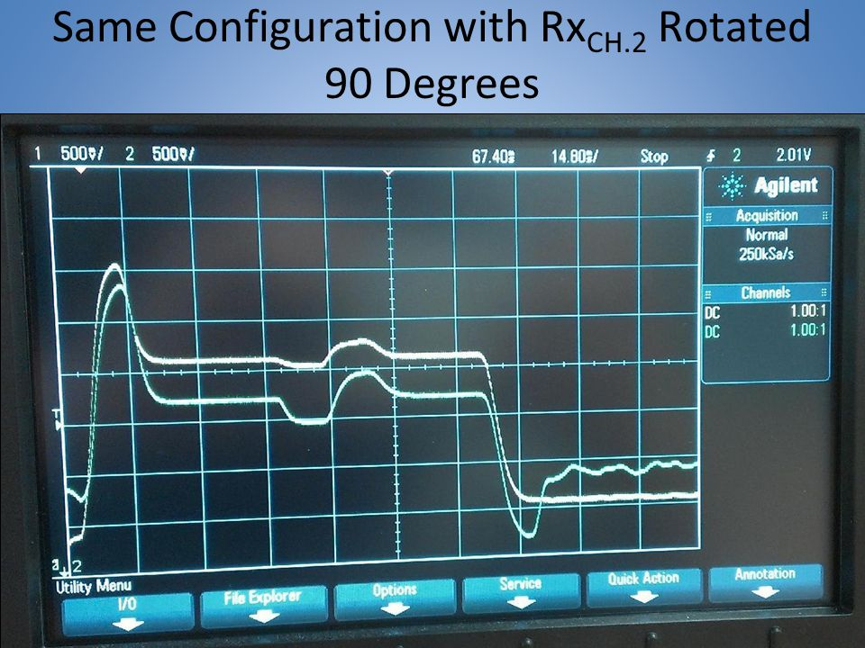 Same Configuration with RxCH.2 Rotated 90 Degrees