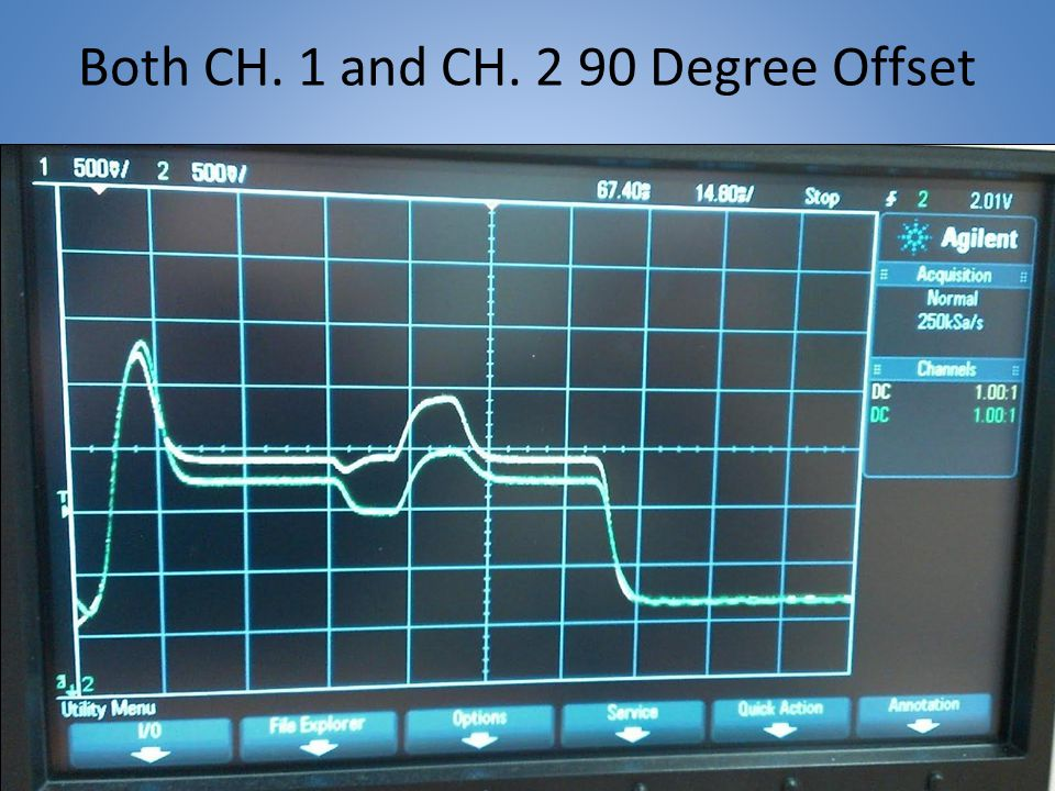 Both CH. 1 and CH Degree Offset