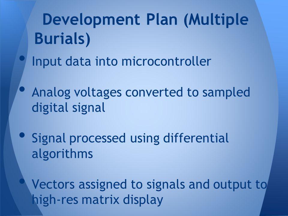 Development Plan (Multiple Burials)