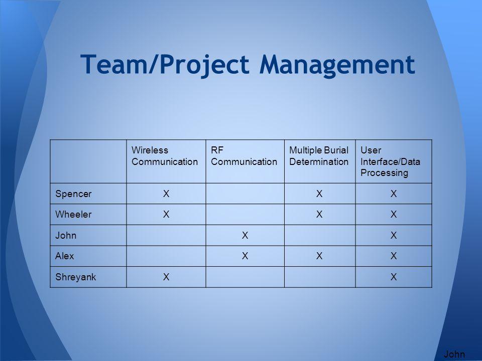 Team/Project Management