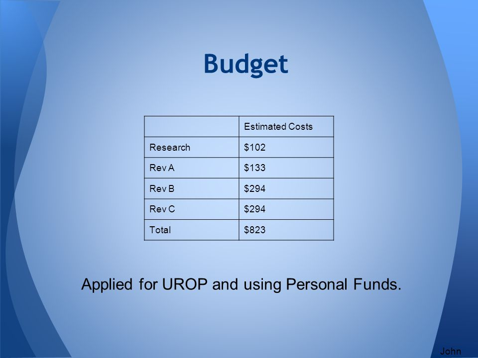 Budget Applied for UROP and using Personal Funds. Estimated Costs