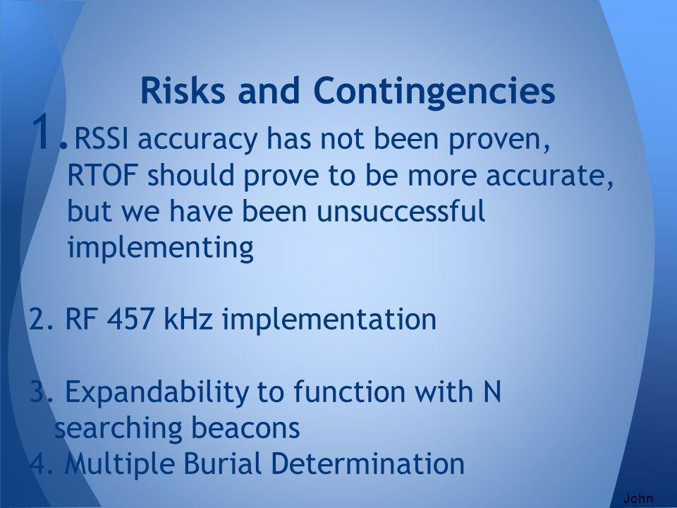 Risks and Contingencies