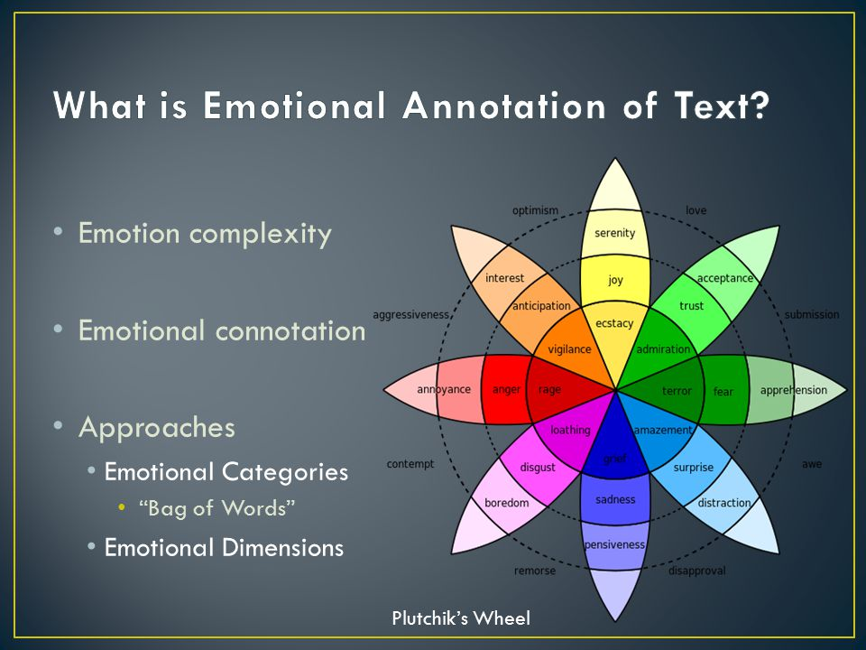What is Emotional Annotation of Text