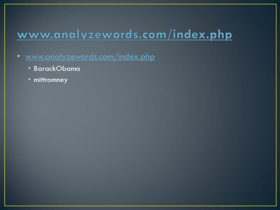www.analyzewords.com/index.php www.analyzewords.com/index.php