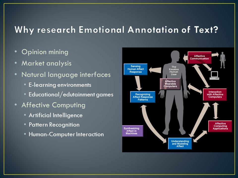 Why research Emotional Annotation of Text