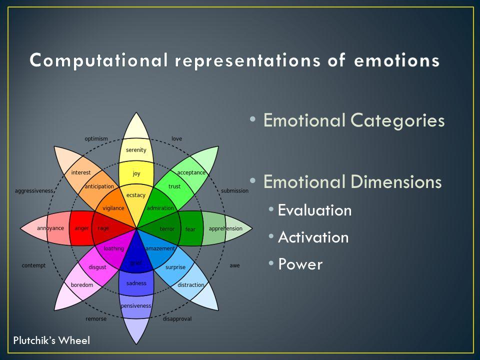 Computational representations of emotions