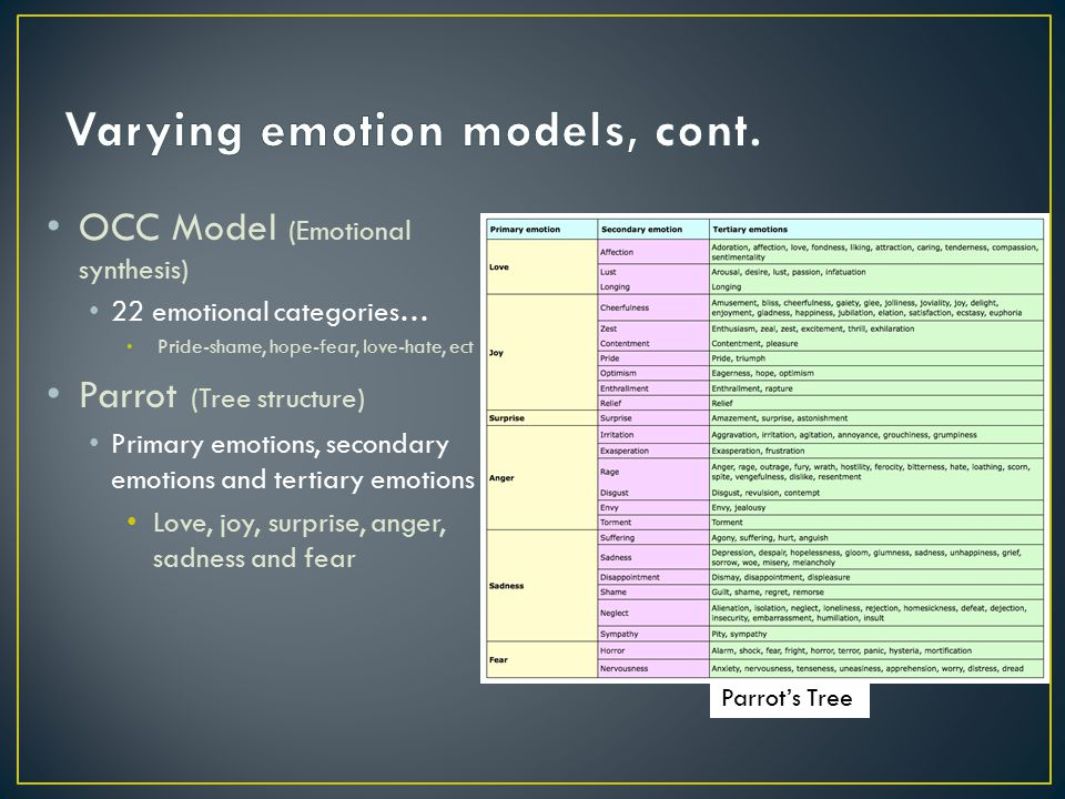 Varying emotion models, cont.