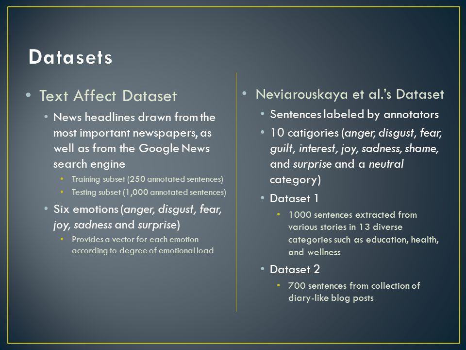 Datasets Text Affect Dataset Neviarouskaya et al.'s Dataset