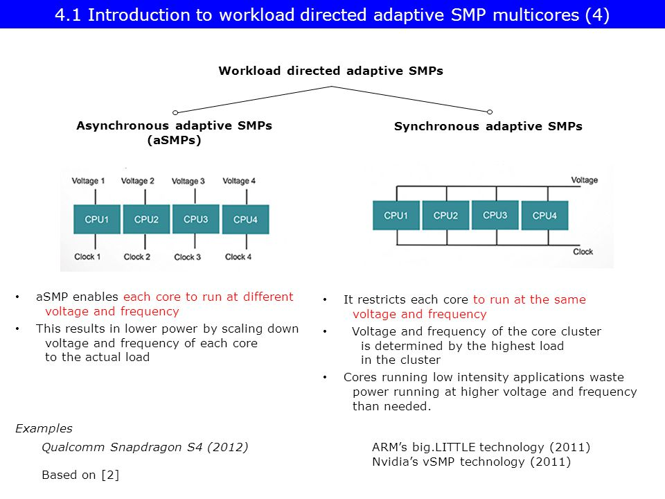 4.1 Introduction to workload directed adaptive SMP multicores (4)