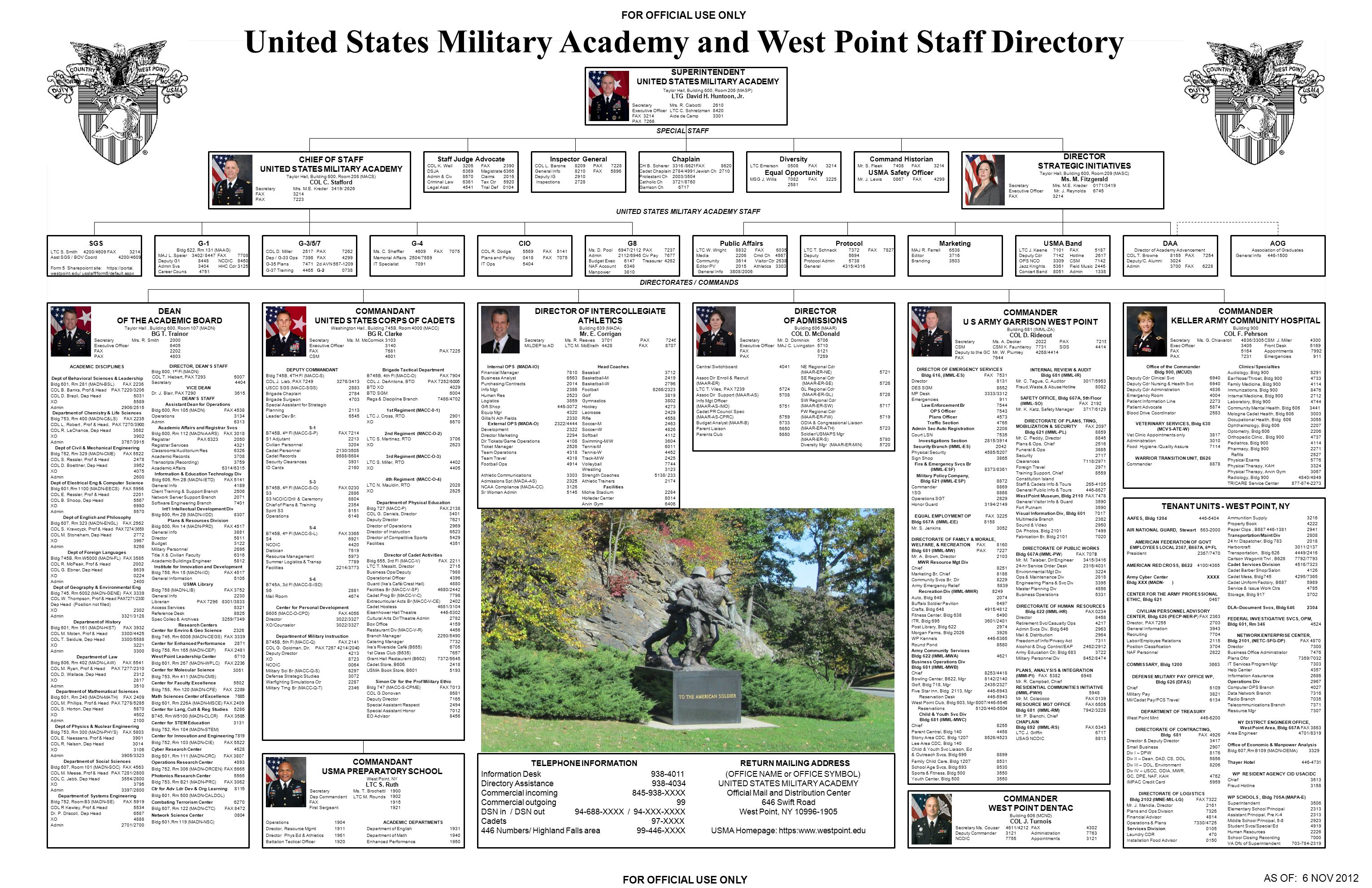 United States Military Academy and West Point Staff Directory