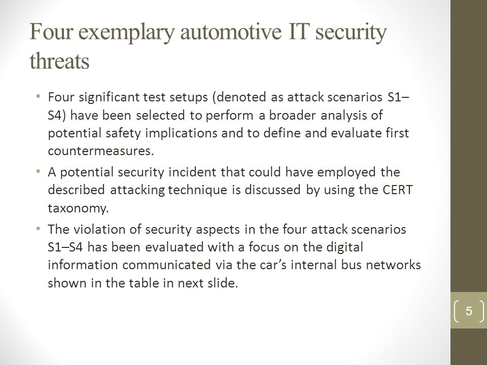 Four exemplary automotive IT security threats